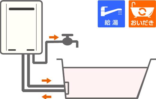 ガスふろ給湯器(設置フリータイプ)*1つ穴イメージ