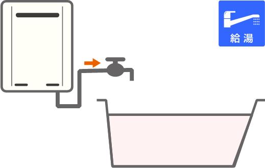 ガス給湯専用機イメージ