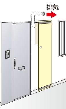 PS 扉内後方設置型