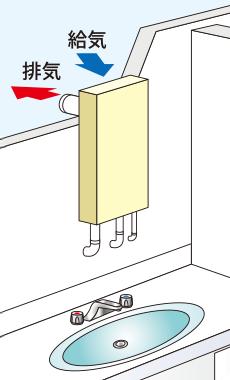強制給排気型(後方給排気 FF型)イメージ