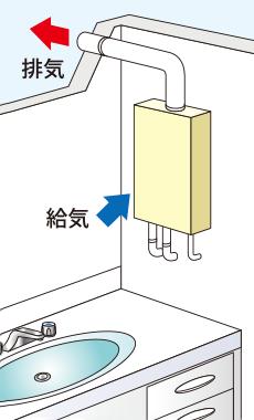 強制排気型(上方排気 FE型)イメージ