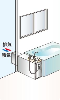 バランス式風呂釜(BF式風呂釜)イメージ