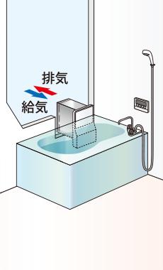 壁貫通式ふろ給湯器(ホールインワン・バスイング・カベピタ・パックイン)イメージ
