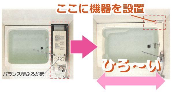 浴槽を広く出来る壁貫通型給湯器