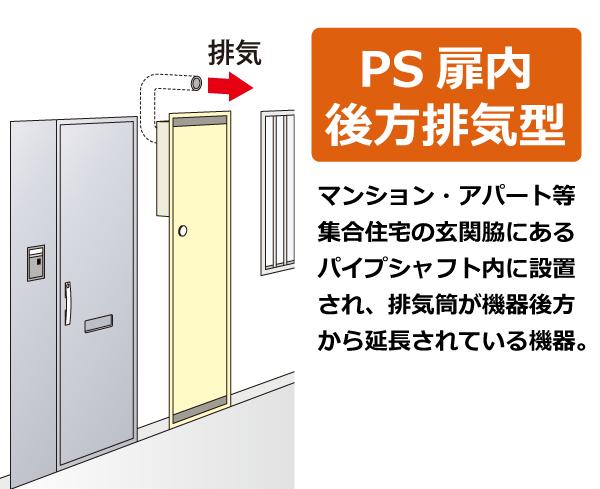 PS扉内後方排気型。マンション・アパート等、集合住宅の玄関脇にあるパイプシャフト内に設置され、排気筒  が機器後方から延長されている機器。