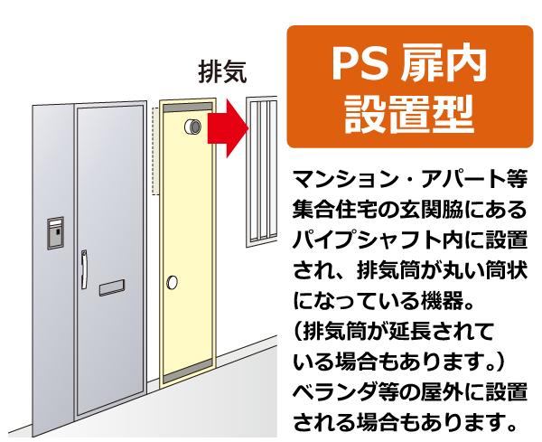 PS扉内設置型。マンション・アパート等集合住宅の玄関脇にあるパイプシャフト内に設置され、排気筒が丸い  筒状になっている機器。(排気筒が延長されている場合もあります。)ベランダ等の屋外に設置される場合も  あります。