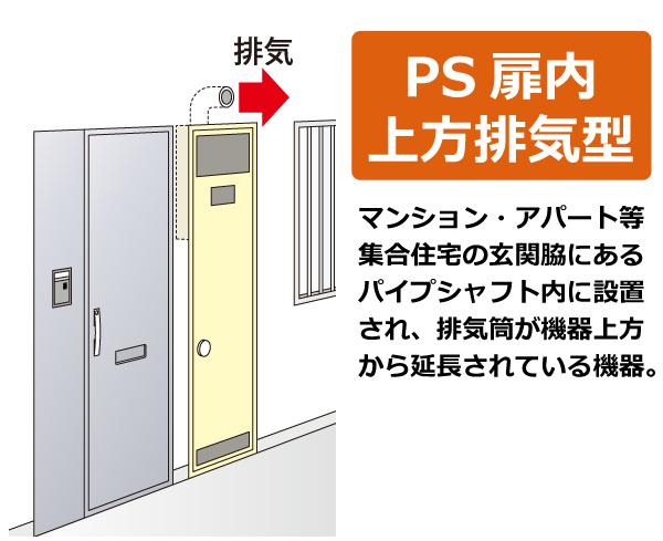 PS扉内上方排気型。マンション・アパート等、集合住宅の玄関脇にあるパイプシャフト内に設置され、排気筒  が機器上方から延長されている機器。