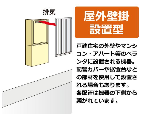 屋外壁掛設置型。戸建住宅の外壁やマンション・アパート等のベランダに設置される機器。配管カバーや据置  台などの部材を使用して設置される場合もあります。各配管は機器の下側から繋がれています。