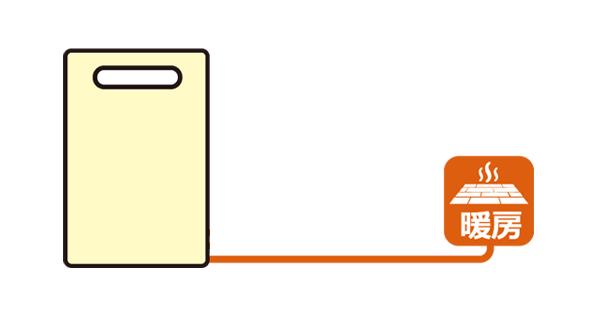 ガス温水暖房専用熱源機