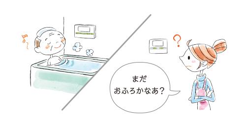 浴室モニター
