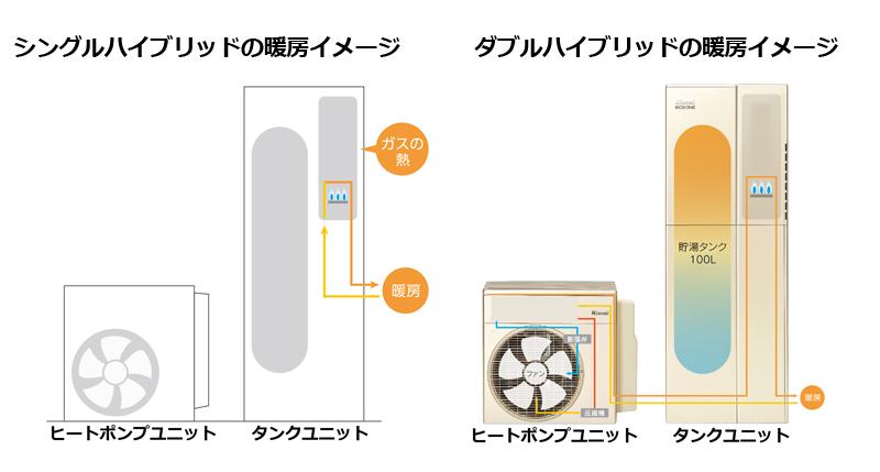エコワン 暖房イメージ