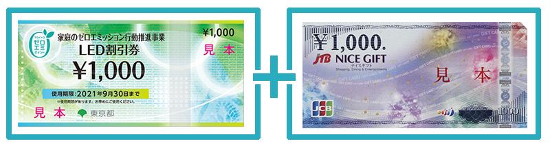 東京ゼロエミポイント商品券
